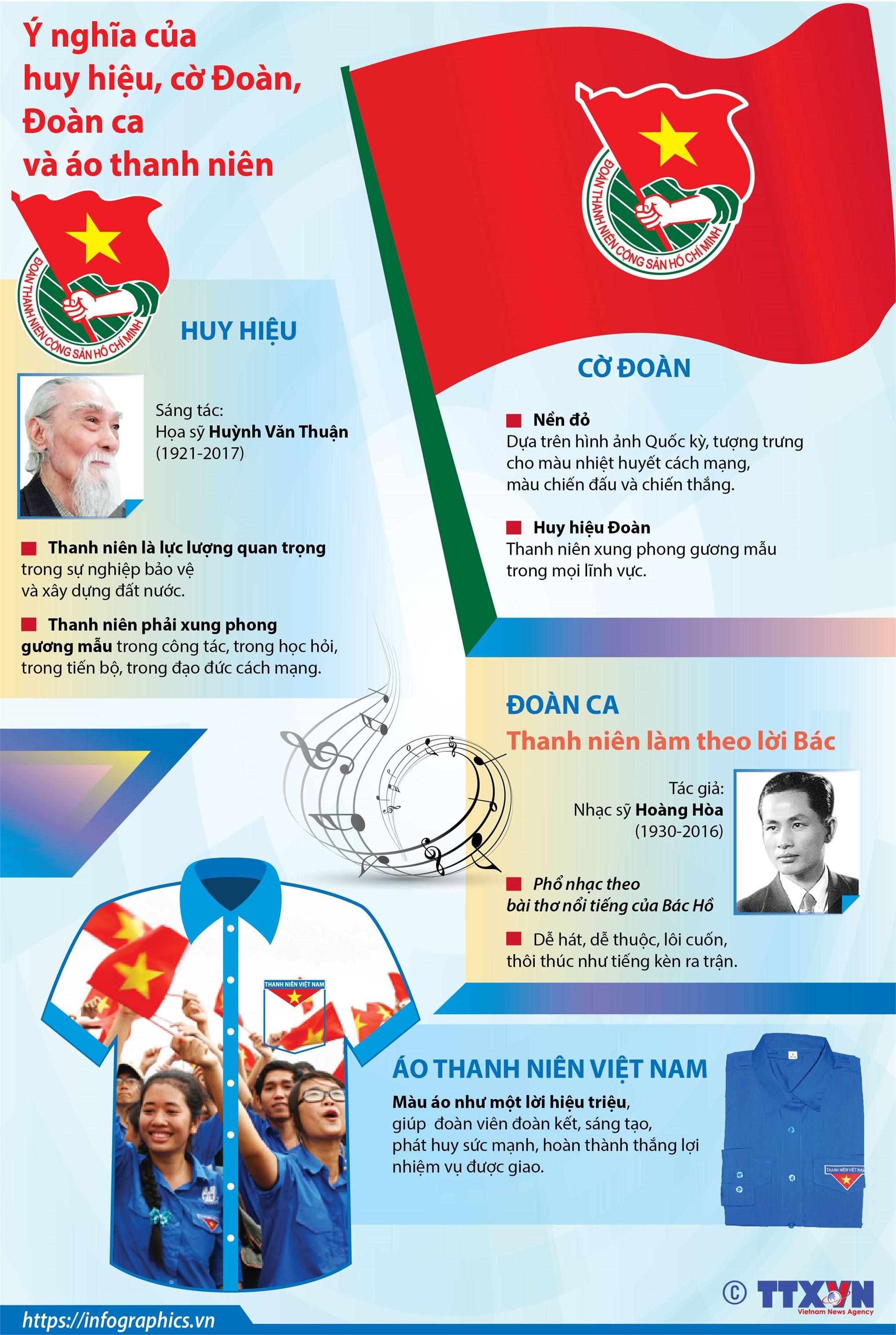 Ý nghĩa của huy hiệu, cờ Đoàn, Đoàn ca và áo thanh niên Việt Nam