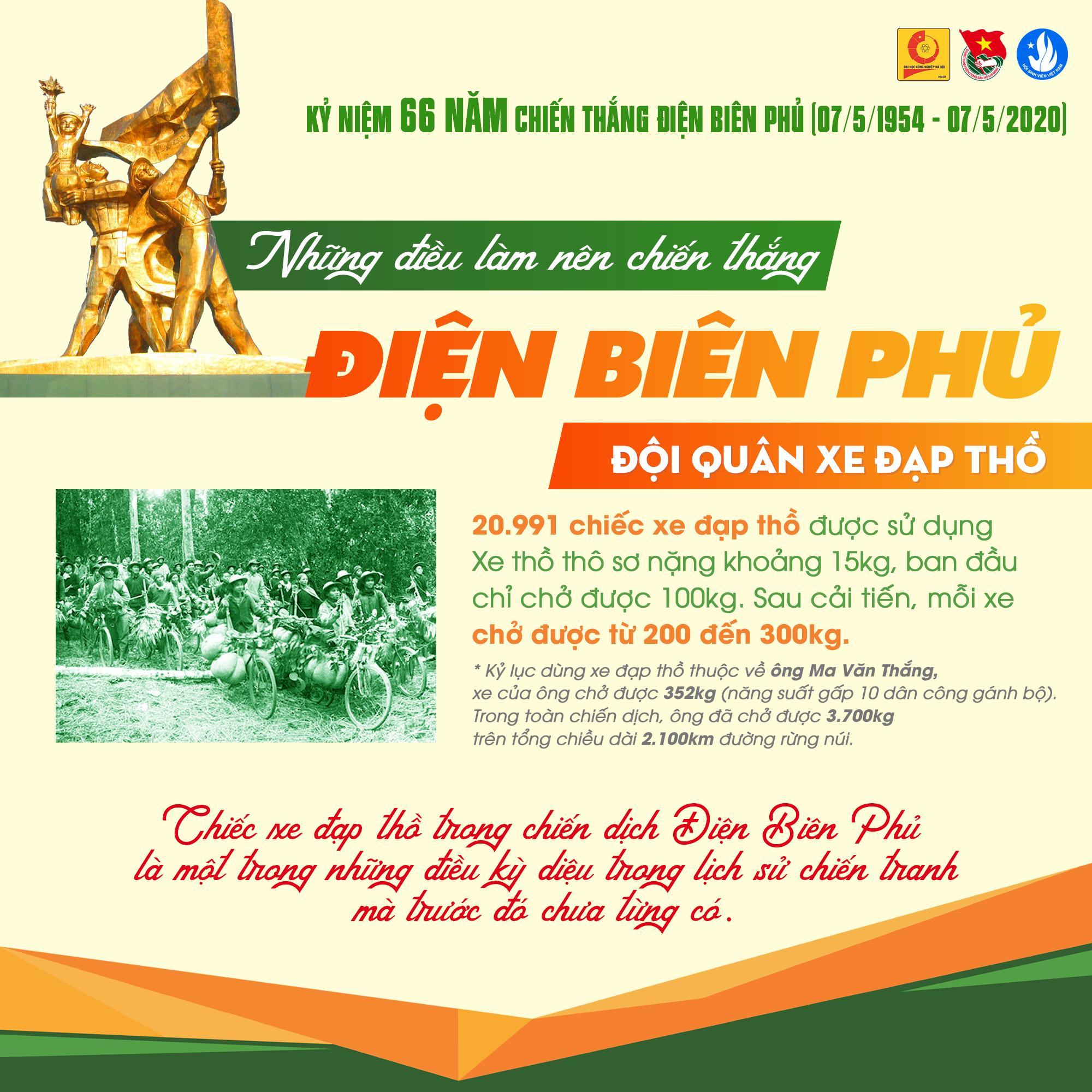Kỷ niệm 66 năm Chiến thắng Điện Biên Phủ (07/05/1954 - 07/05/2020): Sức mạnh đại đoàn kết toàn dân tộc