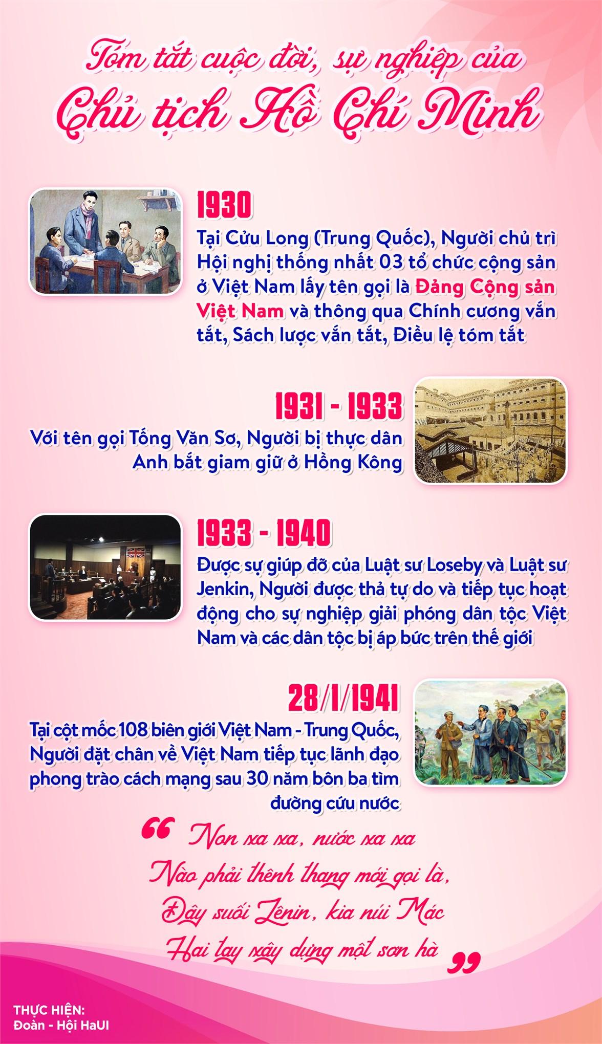 CUỘC ĐỜI VÀ SỰ NGHIỆP CỦA CHỦ TỊCH HỒ CHÍ MINH (1890 - 1969)