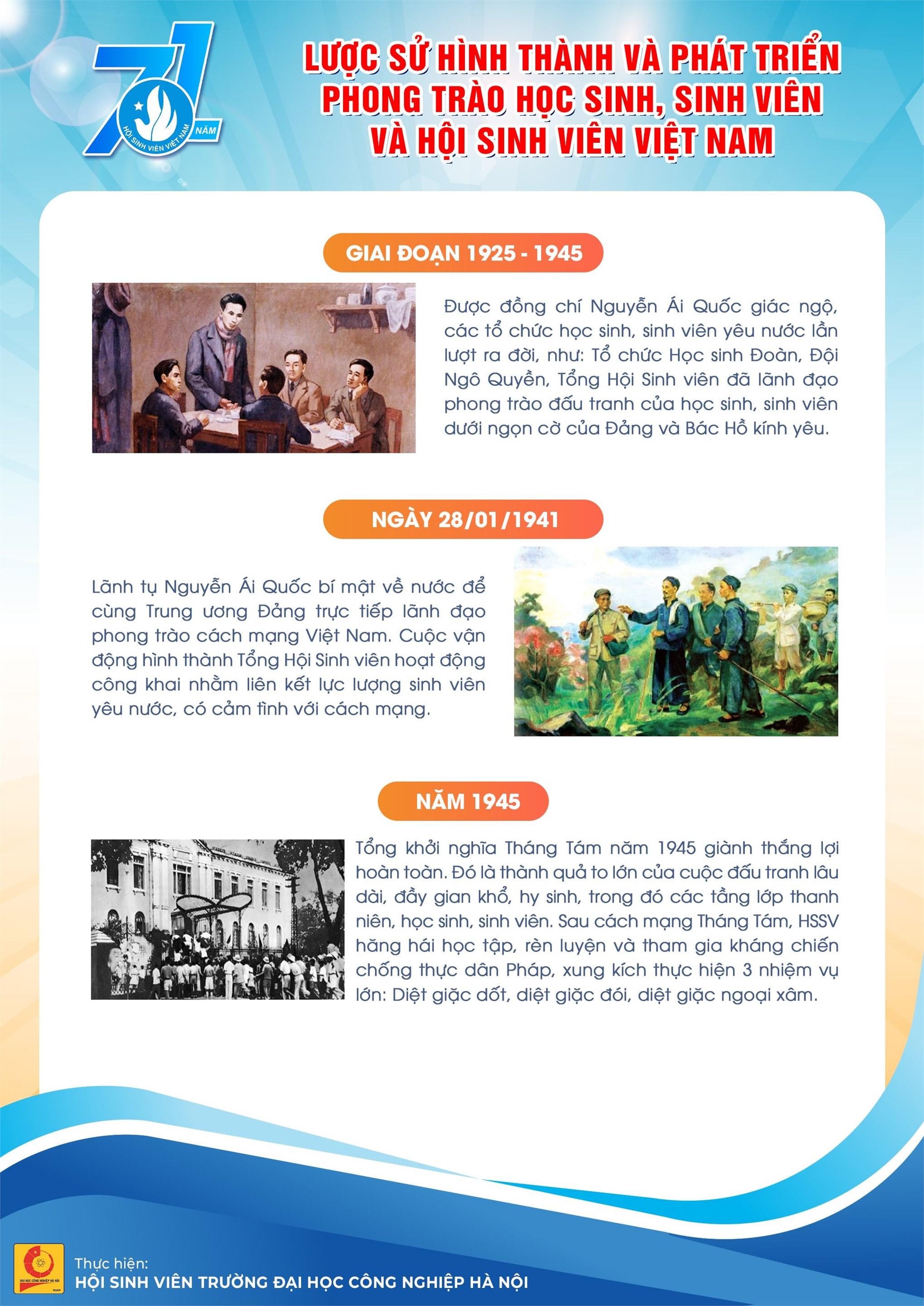 71 năm phát triển và trưởng thành của phong trào HSSV và Hội Sinh viên Việt Nam
