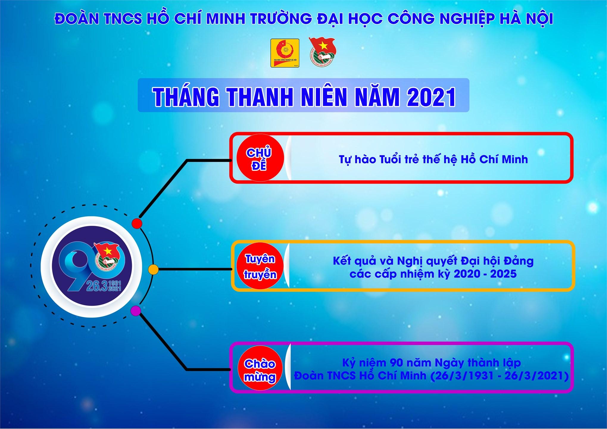 Tháng Thanh niên năm 2021: Tự hào Thanh niên thế hệ Hồ Chí Minh