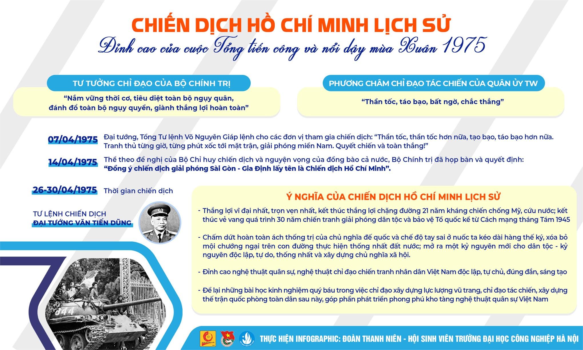 Chiến dịch Hồ Chí Minh lịch sử: Đỉnh cao của cuộc Tổng tiến công và nổi dậy mùa Xuân năm 1975